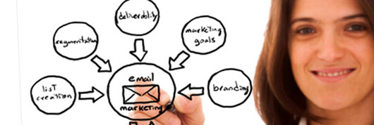 email marketing approach