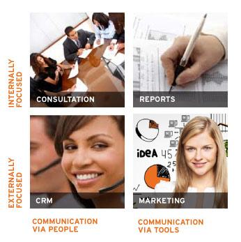 Communcation-quadrant
