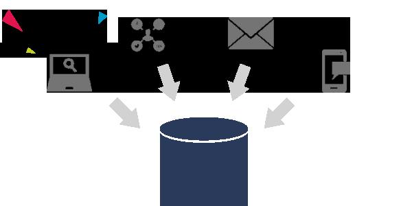 Database_Marketing_automation