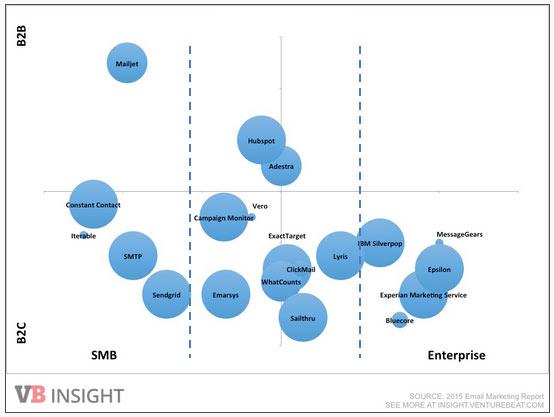 smb-versus-enterprise