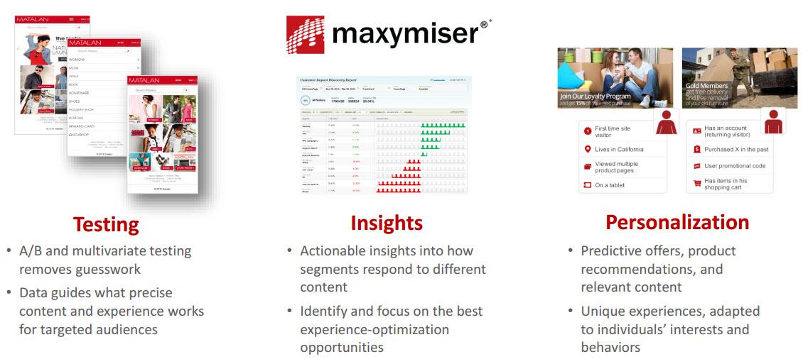 Maxymizer-functionality
