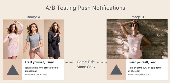 ab testing web push notficiations images
