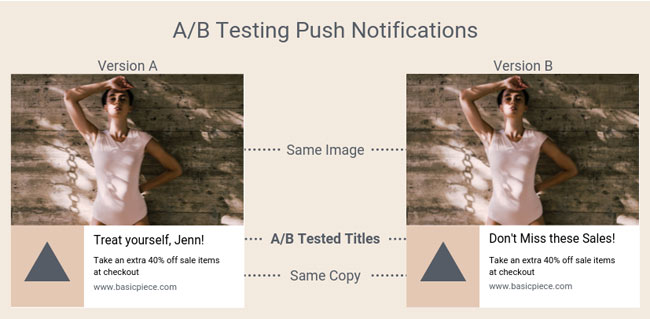 ab testing web push notficiations