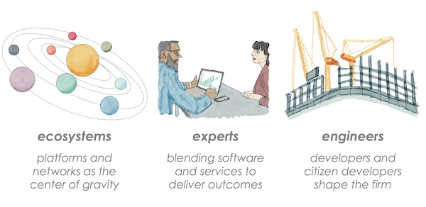 exosystems experts engineers martech