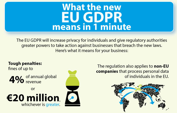 Is Your ESP GDPR compliant? Here's How To Find Out - Email vendor