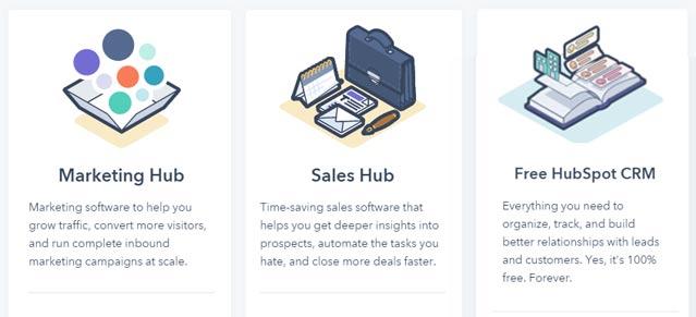 hubspot marketing hub sales hub free CRM