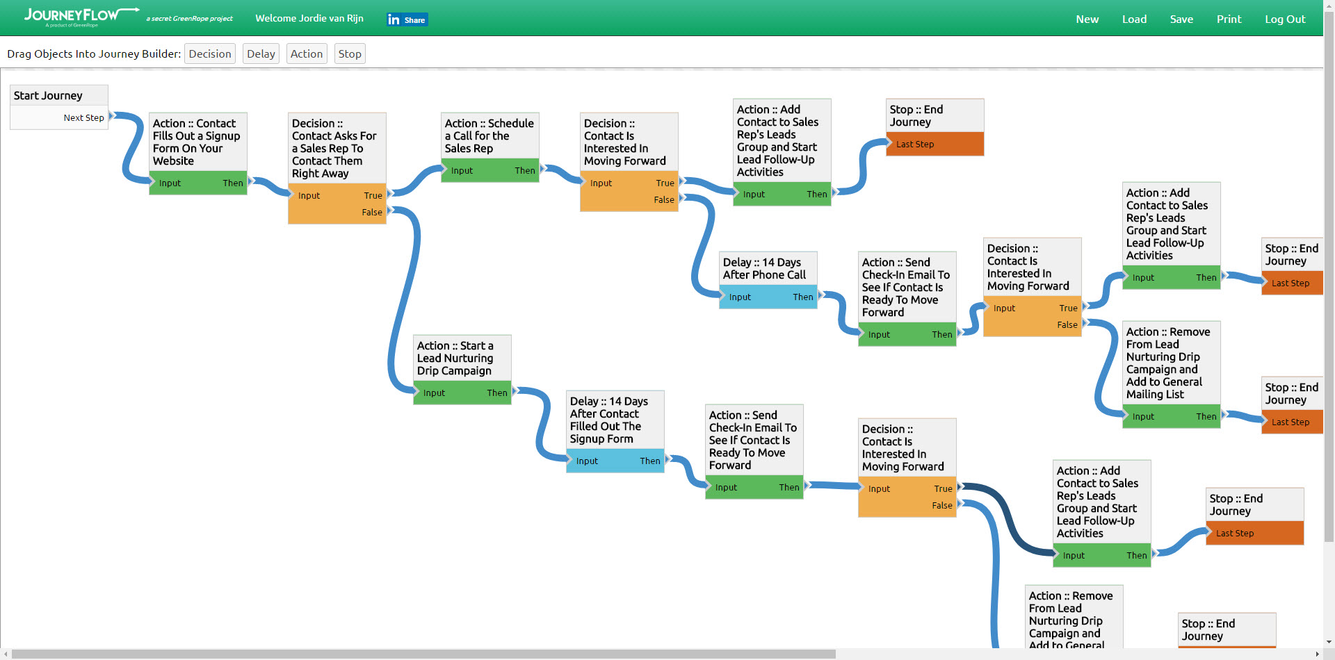 greenrope publishes free journeyflow visualizer email service
