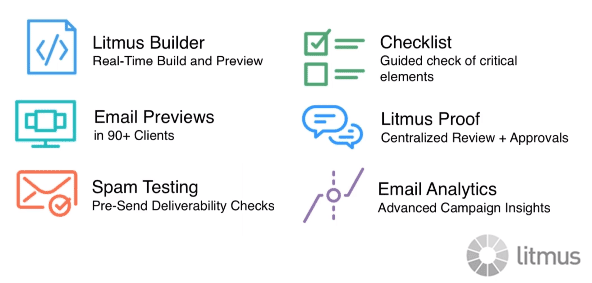 litmus email marketing functionality