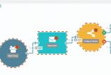 Emfluence workflow builder