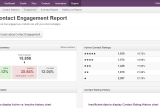 Sentori customer engagement