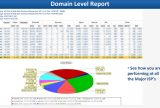 domain-level-deliverability-reporting